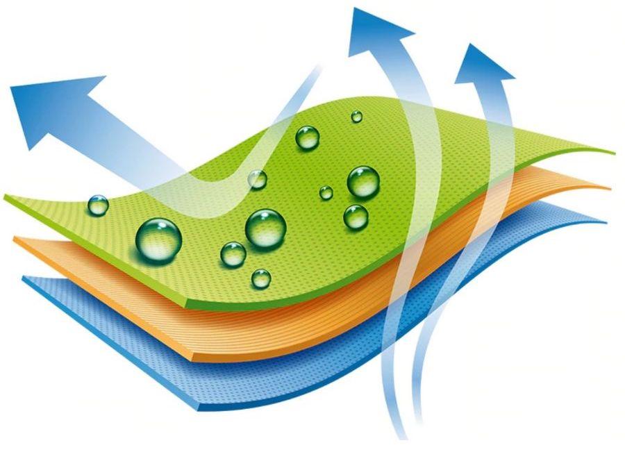 waterproof mattress cover