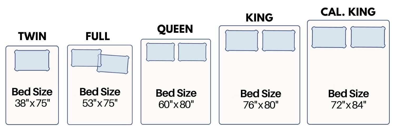 buy bedding linen sheets online usa